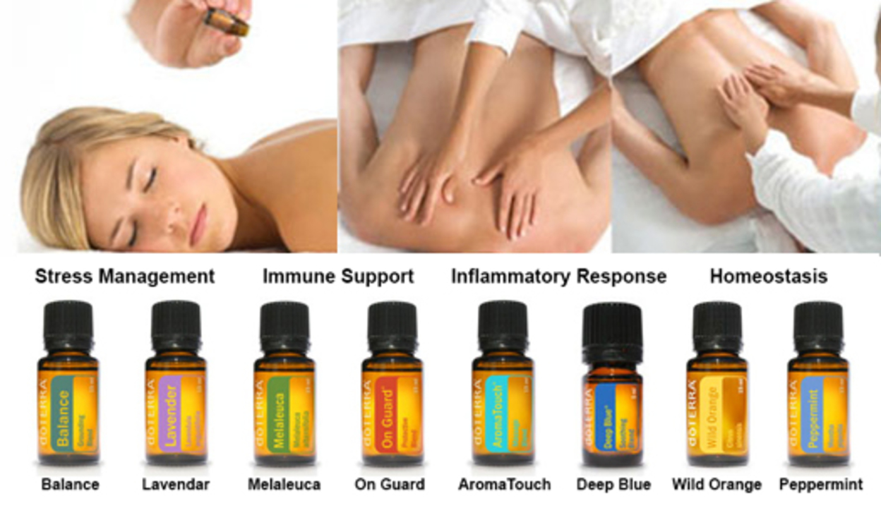 Aromtouch and oils
